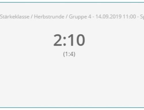 B Junioren FC Wülflingen  vs  FC Räterschen